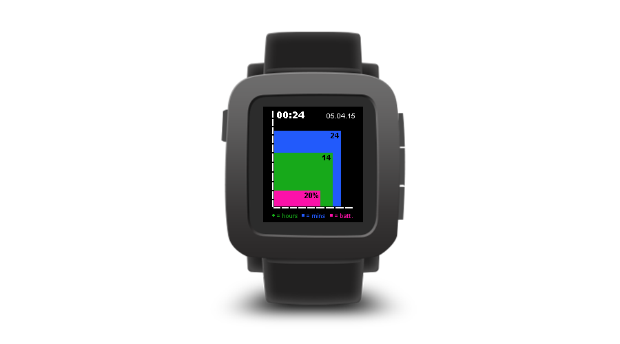 "Pebble Time Watchface ""Graph"""
